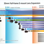Sony lens road map -we are expecting all these lenses in mid-2015