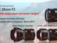 Sony A7 – new full frame lenses for underwater photography